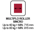 ESPECIFICACIONES - Ancho Multiplo Roller Sincro SF