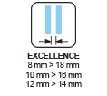ESPECIFICACIONES - Distancia hojas Excellence 8>18 - 10>16 - 12>14 mm SV